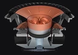 System głośników Meta LS50
