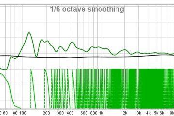 acoustic measurement sound pressure value